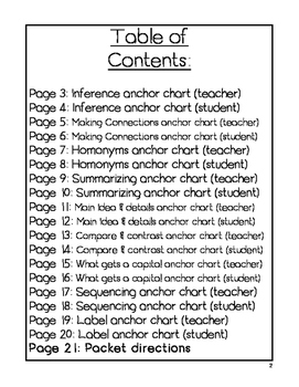Literacy Anchor Charts (for teachers and students)