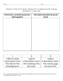 Literacy Assessment-What I learned from the pictures vs. text