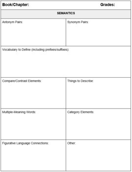 Literacy-Based Language Lesson Plan Outline