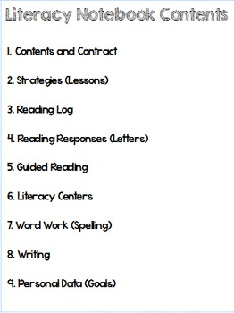 Literacy Binder Contents