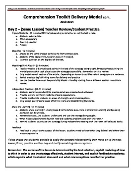 Literacy Block Delivery Model A - Comprehension Toolkit