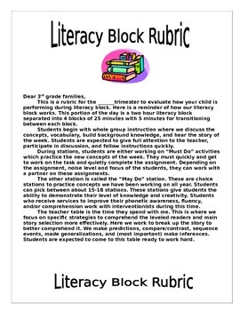 Literacy Block Evaluations
