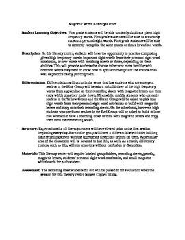 Literacy Center Activity Descriptions