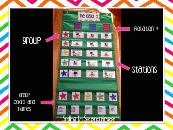 Literacy Center Chart