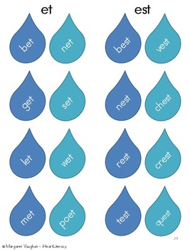 Spring Literacy Center - Raindrop Word Families