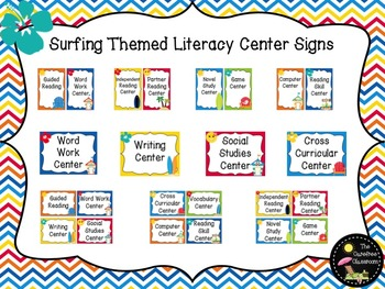 Literacy Center Signs: Surfing Theme