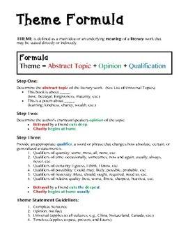 STAAR Literacy Center:  Theme Analysis