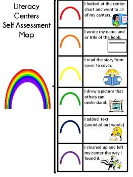 Literacy Centers Self Assessment Maps