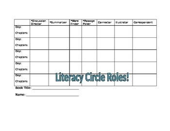 Literacy Circle Job Chart