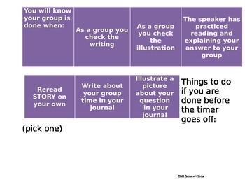 Literacy Circle Plan Page
