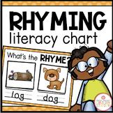 MORNING MEETING LITERACY CIRCLE TIME CHART (RHYMING)