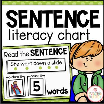 LITERACY CIRCLE TIME CHART (SENTENCES)