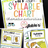 LITERACY CIRCLE TIME CHART (SYLLABLES)