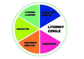 Literacy Circles Wheel