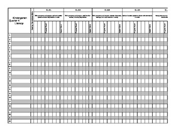 Literacy (Kindergarten) Common Core Standards in a Gradebook Format