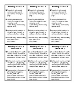 Literacy Continuum Cluster Marker Checklists