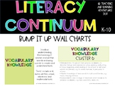 Literacy Continuum bump it up wall