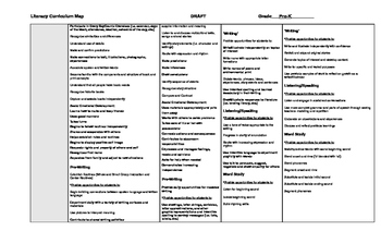 Literacy Curriculum Map - Example