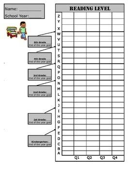Literacy Data Graphs