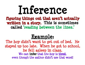 Literacy Definitions and Signs