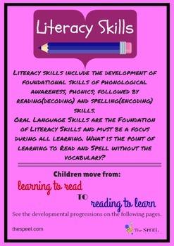 Literacy Developmental Expectation Checklist - Speech Pathology