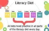 Literacy Diet- Reading/Writing
