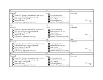 Literacy Discussion Checklist