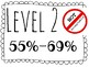 Literacy EOG levels