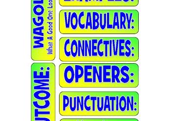 Literacy English 'Working Wall' display primary school