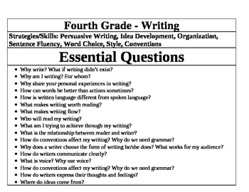 Literacy- Essential Questions