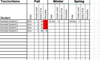 Literacy First Data Spreadsheet