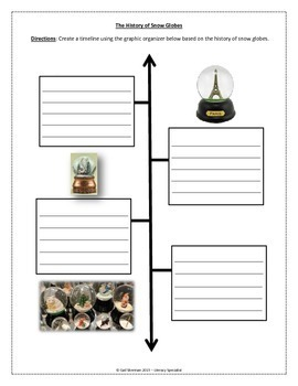 Reading Lesson: Sequential Order, Compare & Contrast, Text Analysis