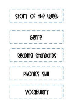 Literacy Focus Wall