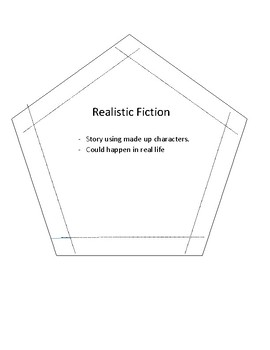 Literacy Genres Dodecahedron