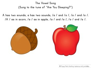 Literacy How Vowel Song with Pictures