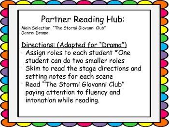 Literacy Hubs for Station Teaching: Gr 5 Reading Street U4W4