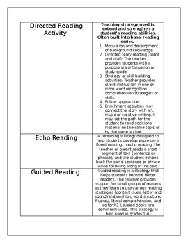 Literacy Instructional Strategies
