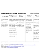 Literacy Integration Ideas for Content Areas