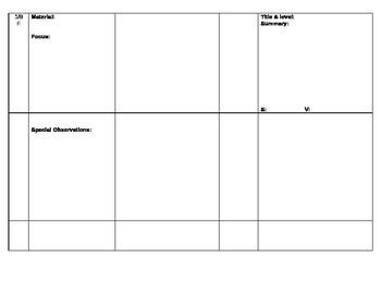 Literacy Intervention planning sheet