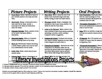 Literacy Investigations- Book Reports/Enrichment Ideas