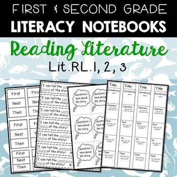 Literacy Notebooks: RL.1,2,3 (Parts of a Story) Printables