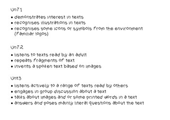 Literacy Learning Progressions - Comprehension bump it up