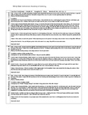 Literacy Lesson Plan Template