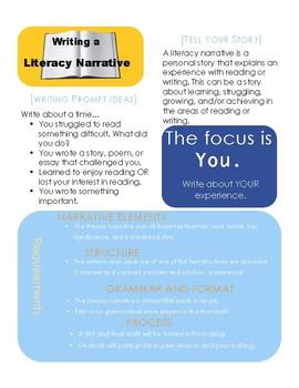 Literacy Narrative Assignment Sheet
