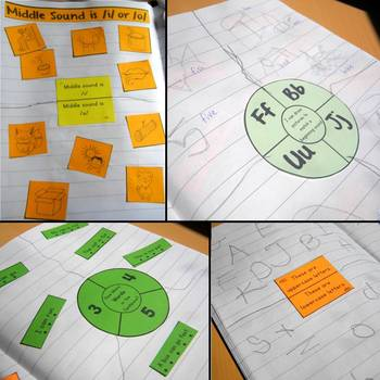 Literacy Notebooks: Concepts of Print (RF)