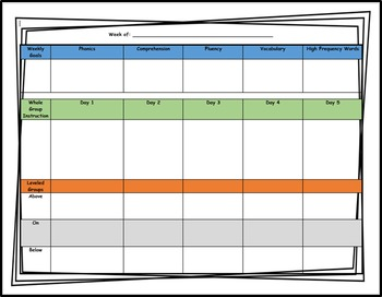 Reading Planner - Small Group/Whole Group/Centers