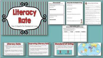 Literacy Rate and Its Impact on the Standard of Living - Notes & Activities