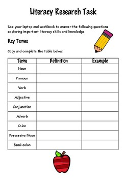 Literacy Research Task