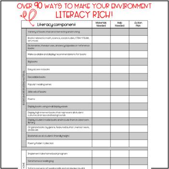 Literacy Rich Classroom: A Print Rich Environment Checklist