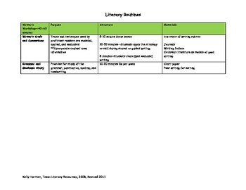 Literacy Routines Guide